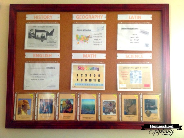 Cc trifold board and notebooking organization for Bulletin board organization