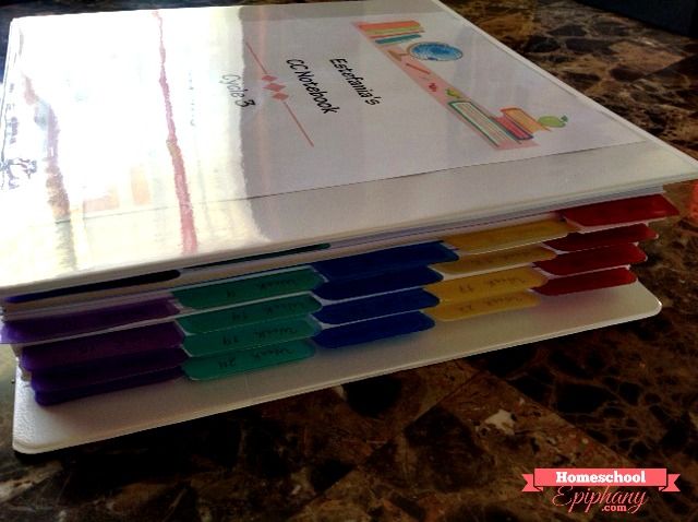 Classical Conversations Weekly Organized Binder